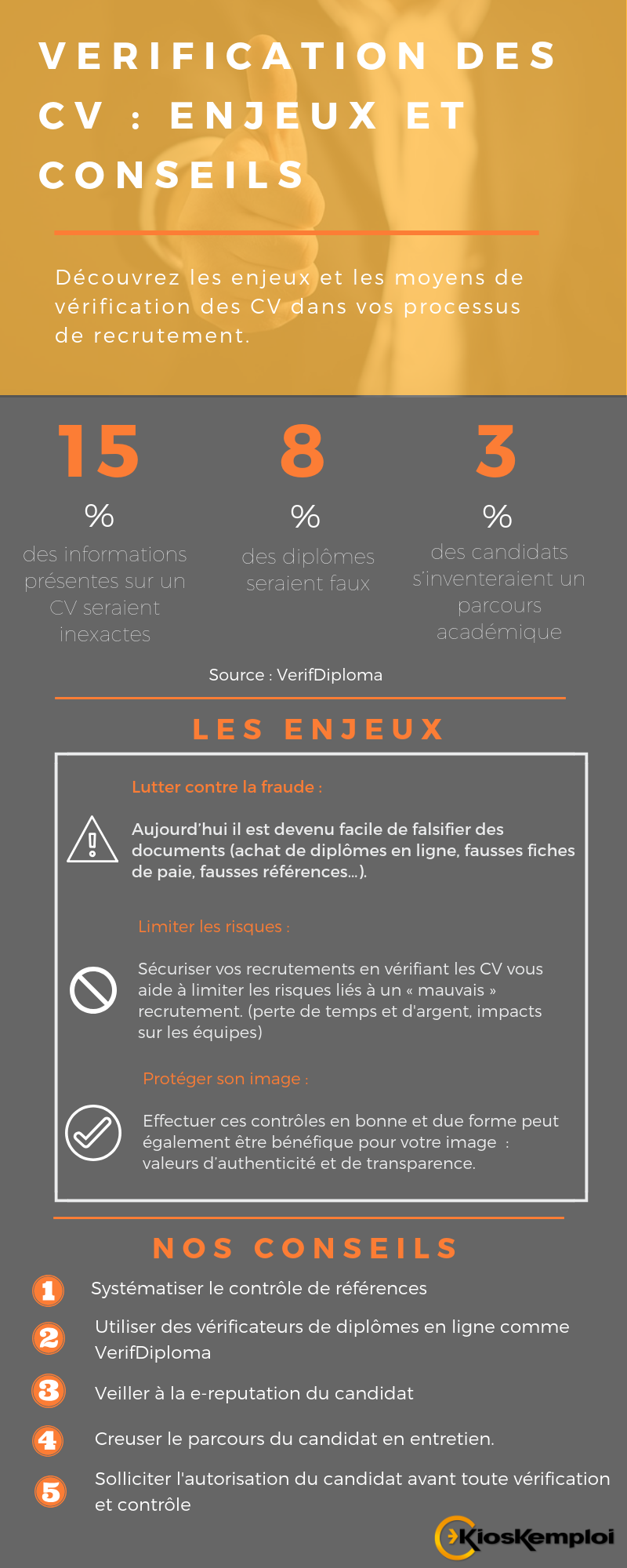 Verification-CV-infographie